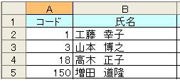 準備データ:名簿