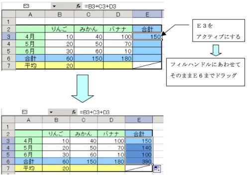 計算式のコピー:オートフィル機能
