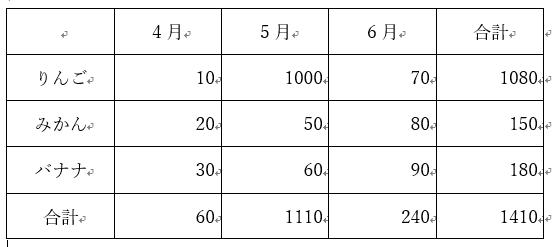 2016100916