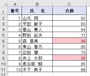 2016032217